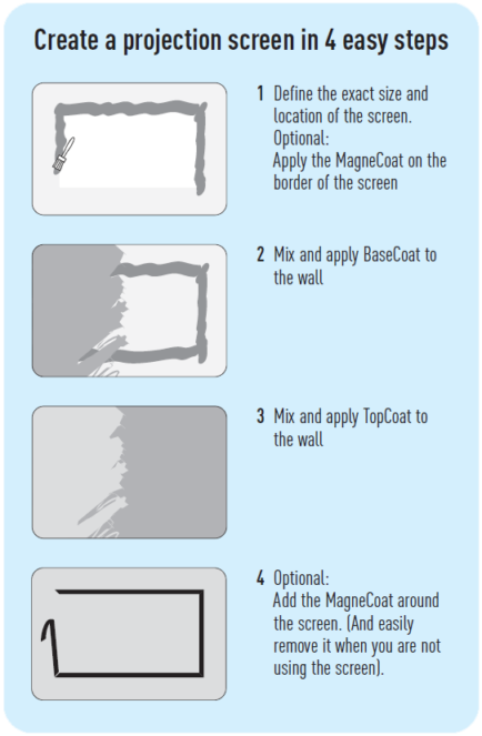 Mighty Brighty - Installation in 4 Easy Steps